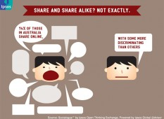 Share and share alike? Not exactly.