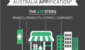 Sociologue – Australia APPification