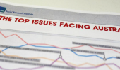 The Issues Monitor March 2015: Victoria