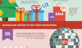 Ipsos Christmas Infographic 2014