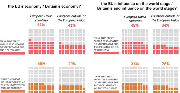 brexit_graph05