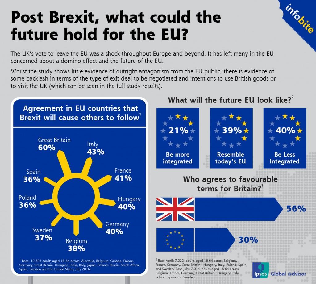InfoGraphic_Brexit_v1